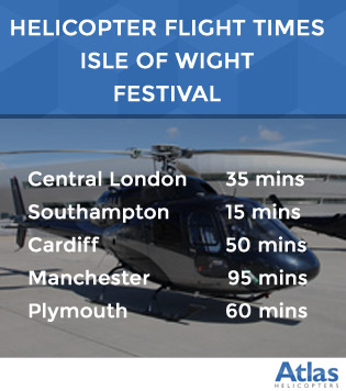 Helicopter flight times to the Isle of Wight Festival